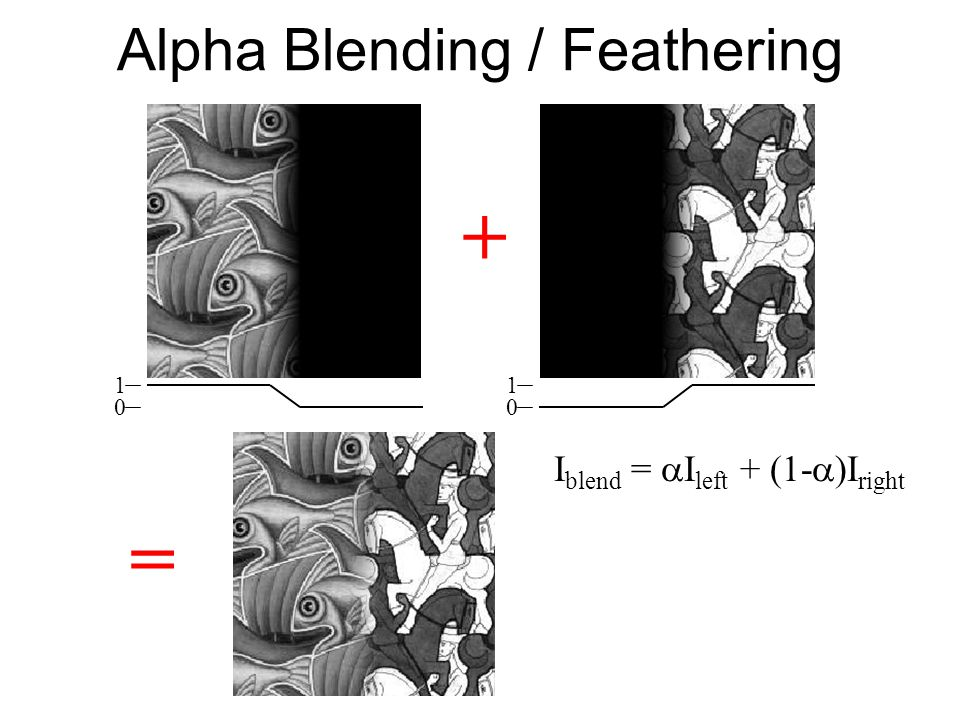 Alpha Blending / Feathering 0 1 0 1 + = I blend =  I left + (1-  )I right