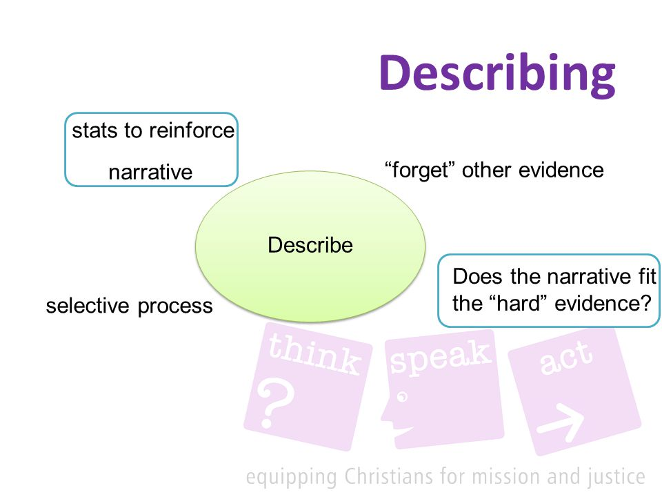 Describing Describe narrative forget other evidence stats to reinforce Does the narrative fit the hard evidence.