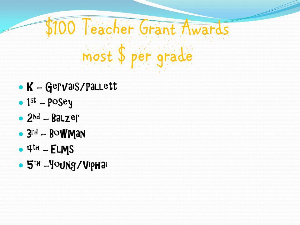 $100 Teacher Grant Awards most $ per grade K – Gervais/Pallett 1 st – Posey 2 nd – Balzer 3 rd – Bowman 4 th – Elms 5 th –Young/Viphai