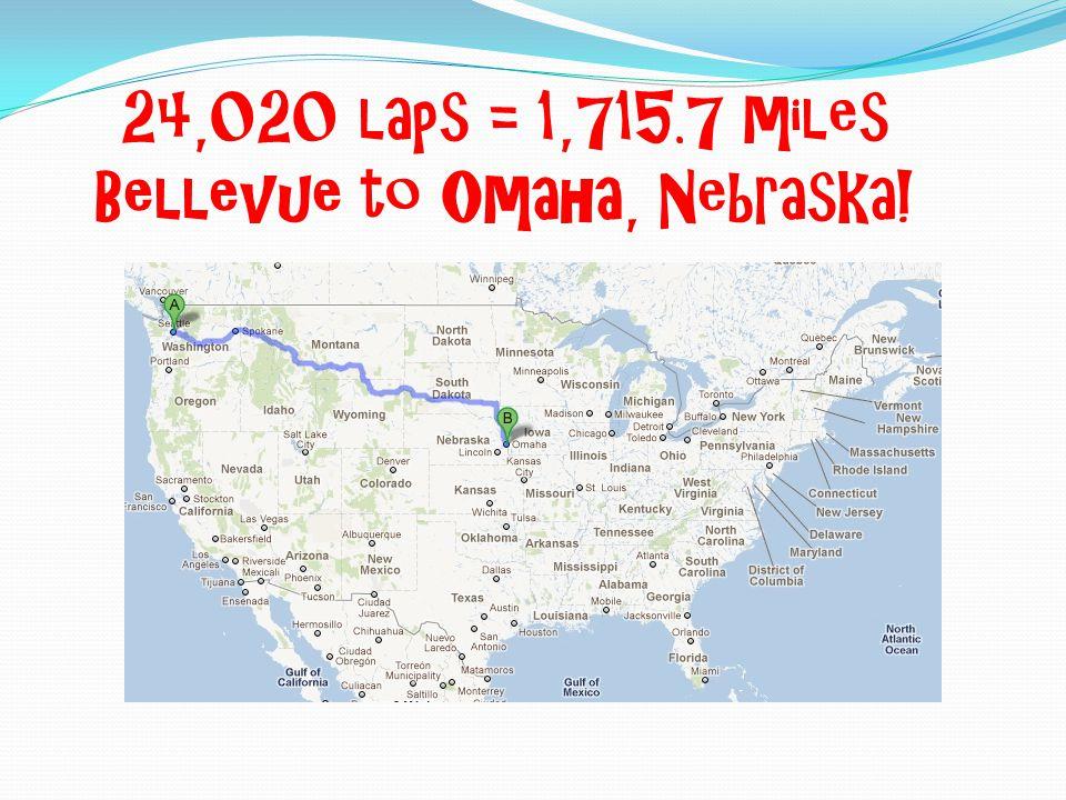 24,020 laps = 1,715.7 miles Bellevue to Omaha, Nebraska!