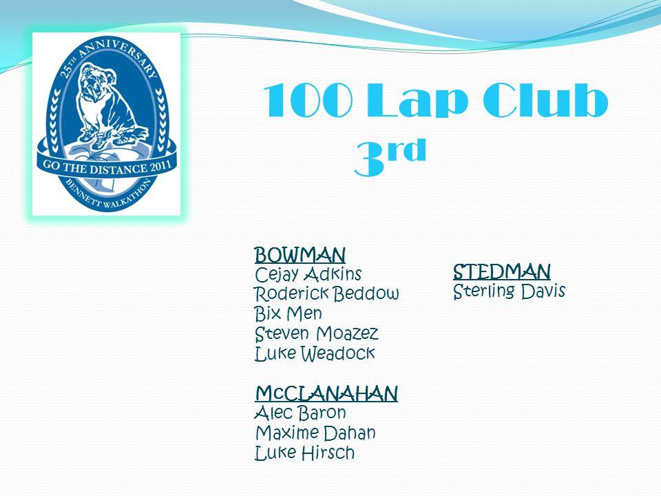 100 Lap Club 3 rd BOWMAN Cejay Adkins Roderick Beddow Bix Men Steven Moazez Luke Weadock McCLANAHAN Alec Baron Maxime Dahan Luke Hirsch STEDMAN Sterling Davis