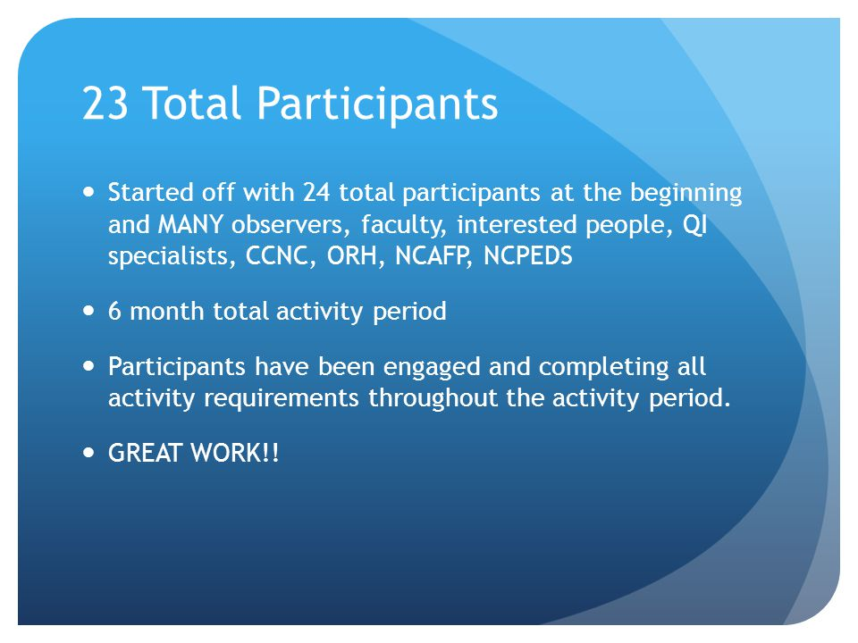 23 Total Participants Started off with 24 total participants at the beginning and MANY observers, faculty, interested people, QI specialists, CCNC, ORH, NCAFP, NCPEDS 6 month total activity period Participants have been engaged and completing all activity requirements throughout the activity period.