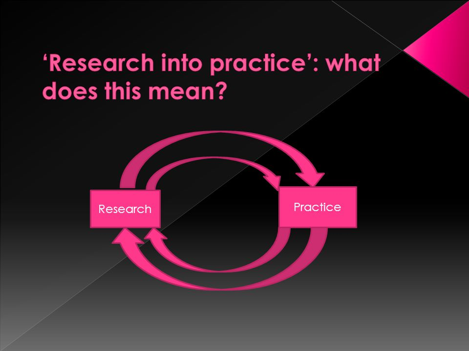 Practice Research