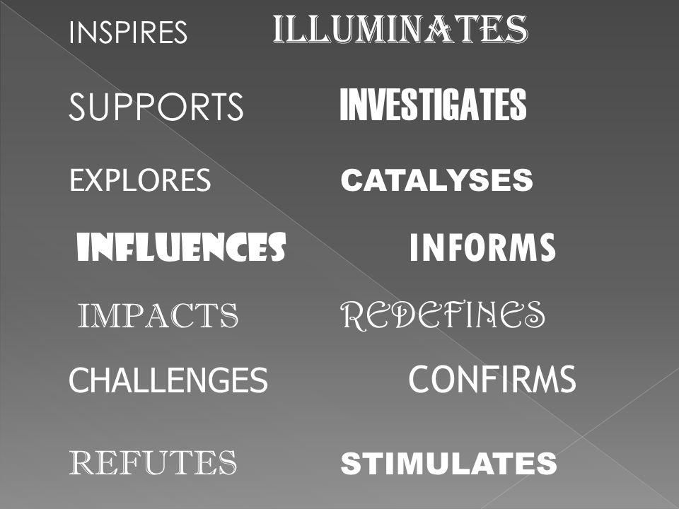 INSPIRES illuminates SUPPORTS INVESTIGATES EXPLORES CATALYSES INFLUENCES INFORMS IMPACTS REDEFINES CHALLENGES CONFIRMS REFUTES STIMULATES