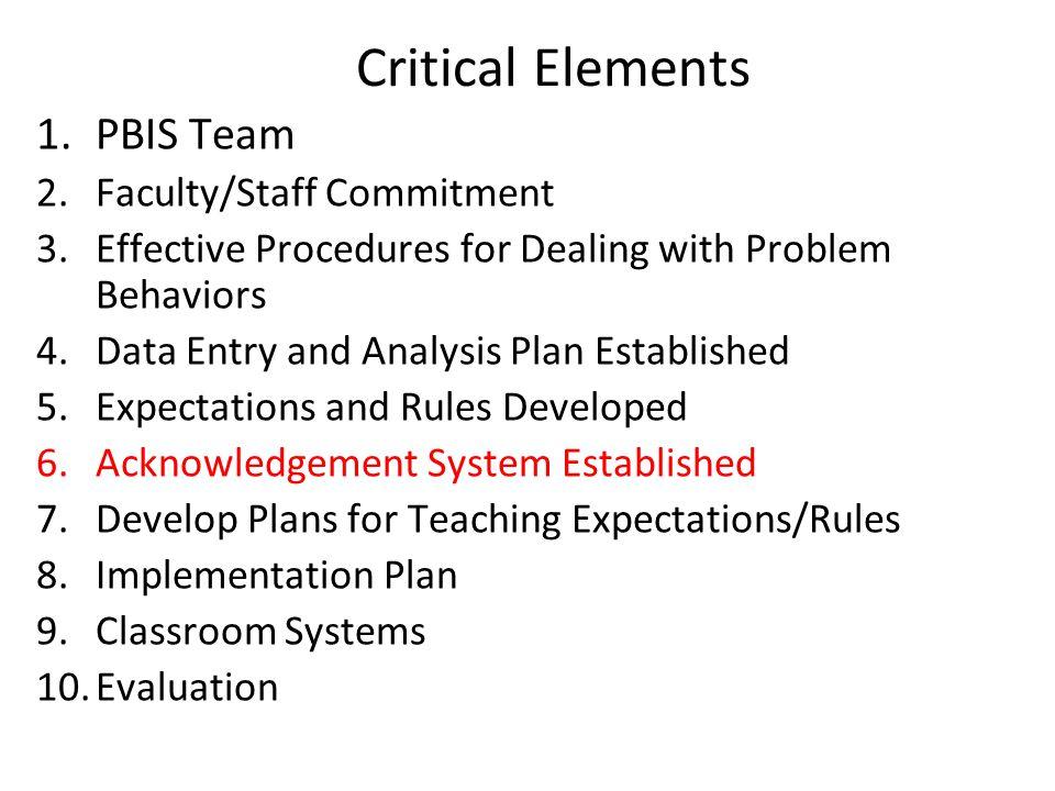 The 10 Critical ElementsBENCHMARKS OF QUALITYA, IP, NNotes Acknowledgement Program Established Progress Monitoring 22.