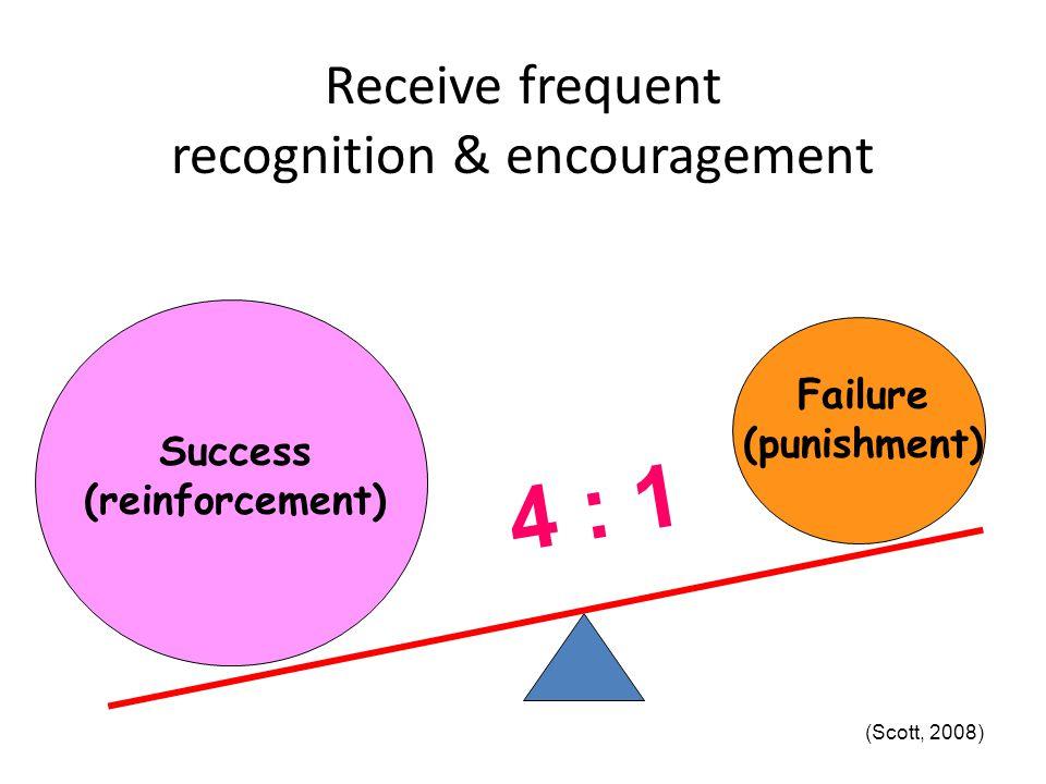 Receive frequent recognition & encouragement Failure (punishment) Success (reinforcement) 4 : 1 (Scott, 2008)