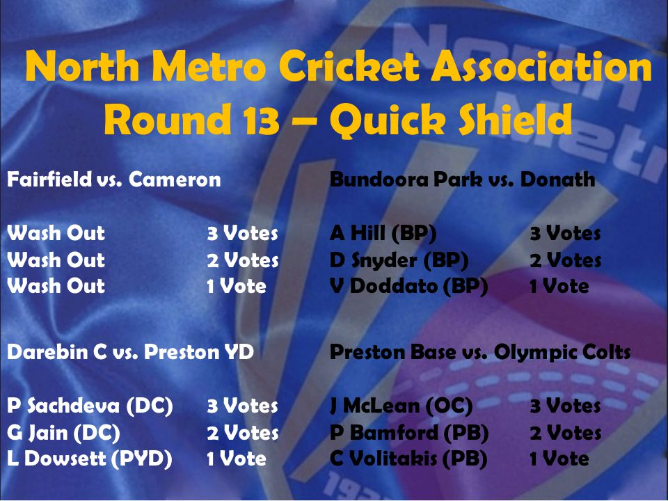 North Metro Cricket Association Round 13 – Quick Shield Fairfield vs. Cameron Wash Out3 Votes Wash Out2 Votes Wash Out1 Vote Bundoora Park vs. Donath