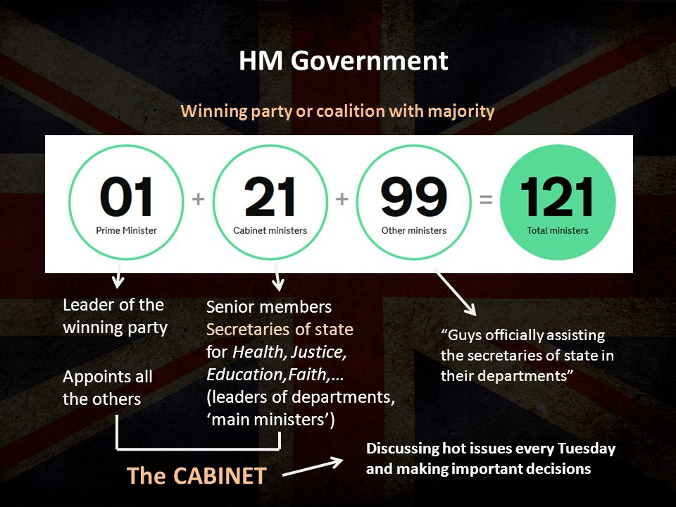 UK government quiz for dummies: Who is the current Prime Minister? a) b)c)