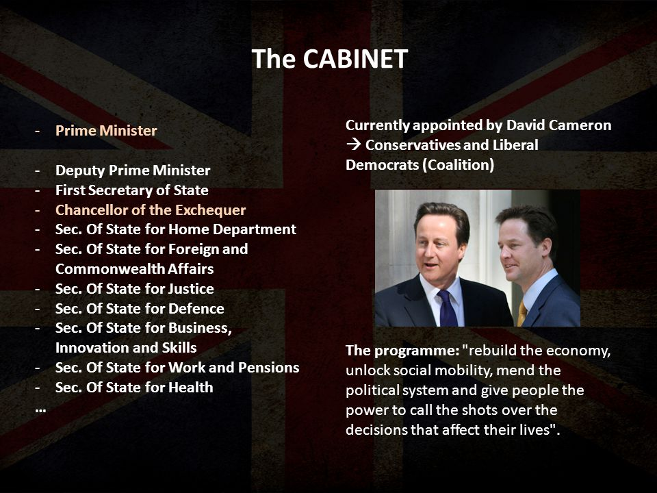 The CABINET -Prime Minister -Deputy Prime Minister -First Secretary of State -Chancellor of the Exchequer -Sec. Of State for Home Department -Sec. Of