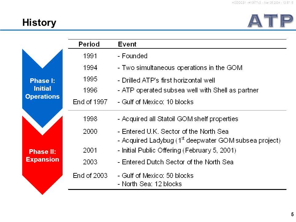 5 HODOCS1 - #10677v3 - Mar 05 2004 - 13:57 /5 History Phase II: Expansion Phase I: Initial Operations