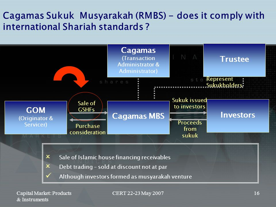Capital Market: Products & Instruments CERT 22-23 May 200716 Cagamas Sukuk Musyarakah (RMBS) - does it comply with international Shariah standards ? C