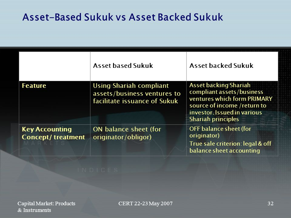Capital Market: Products & Instruments CERT 22-23 May 200732 Asset-Based Sukuk vs Asset Backed Sukuk Asset based SukukAsset backed Sukuk FeatureUsing