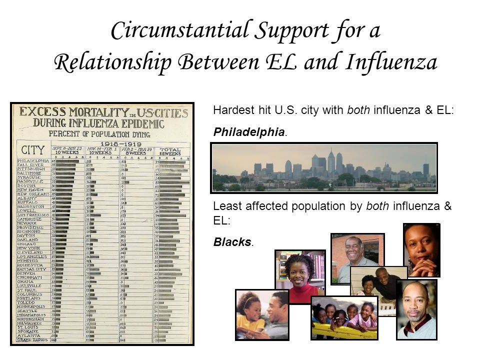 Circumstantial Support for a Relationship Between EL and Influenza Hardest hit U.S.
