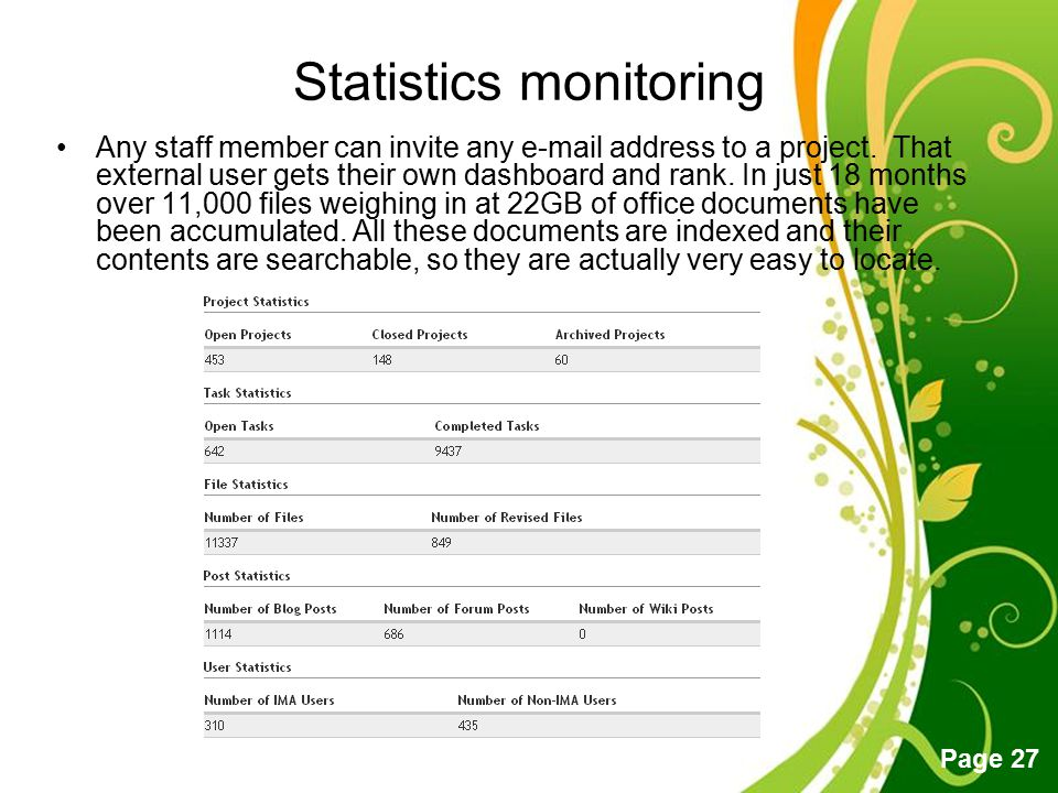 Free Powerpoint Templates Page 27 Statistics monitoring Any staff member can invite any e-mail address to a project. That external user gets their own