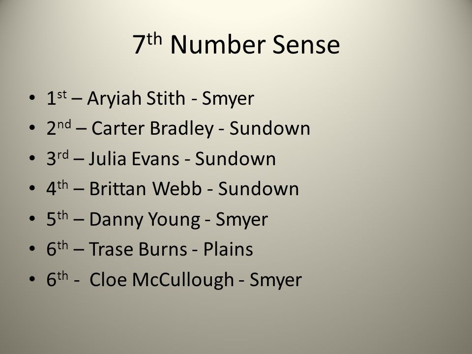 7 th Number Sense 1 st – Aryiah Stith - Smyer 2 nd – Carter Bradley - Sundown 3 rd – Julia Evans - Sundown 4 th – Brittan Webb - Sundown 5 th – Danny Young - Smyer 6 th – Trase Burns - Plains 6 th - Cloe McCullough - Smyer