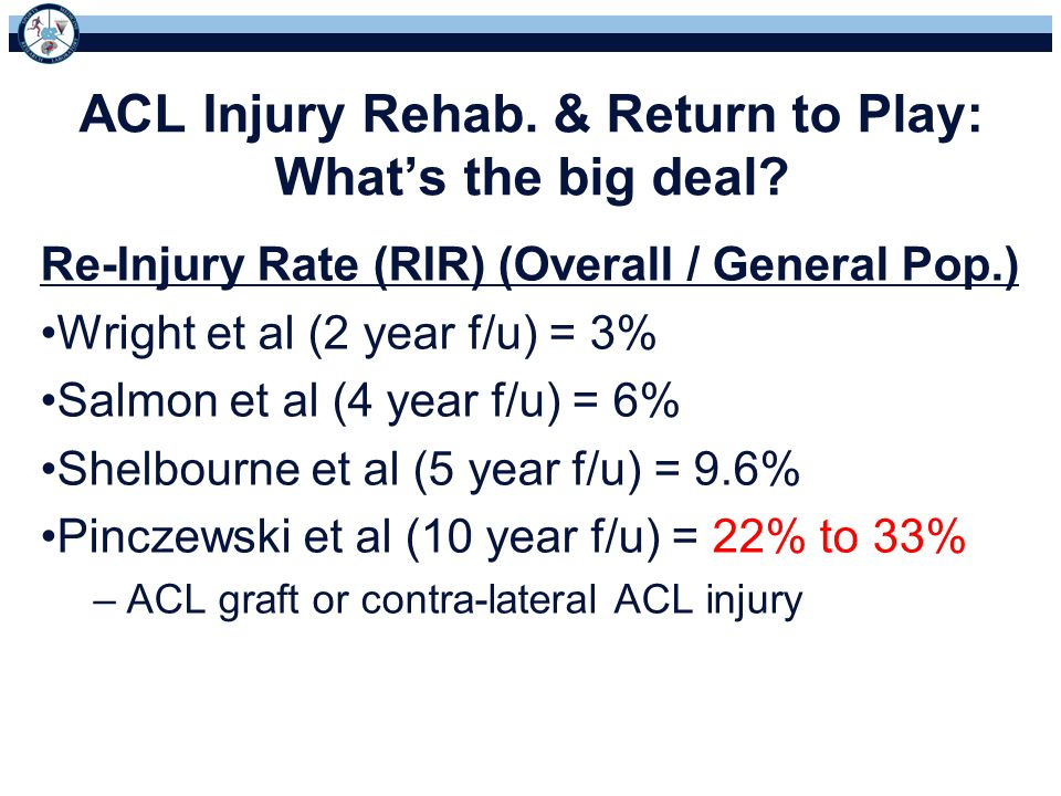 ACL Injury Rehab.& Return to Play: What's the big deal.