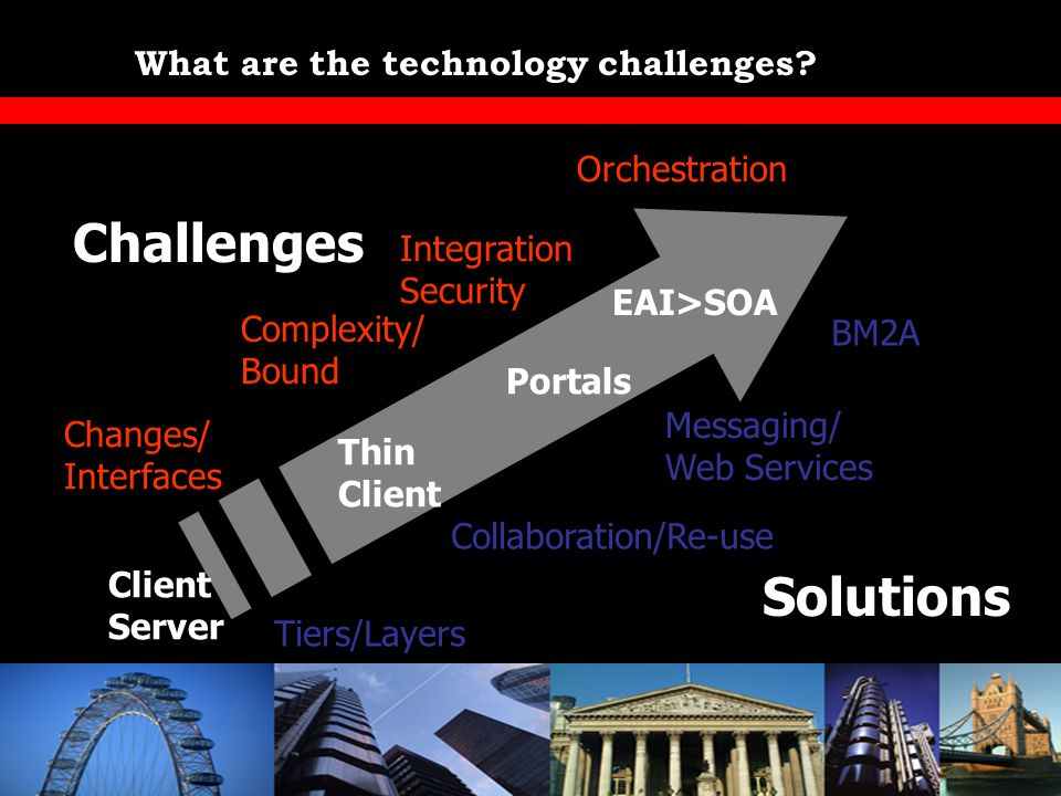 What are the technology challenges.