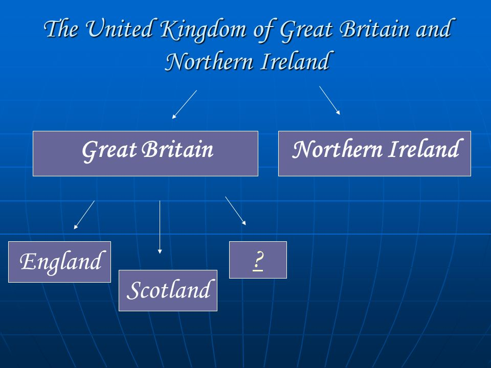 The United Kingdom of Great Britain and Northern Ireland Great BritainIreland England Scotland ? Northern Ireland