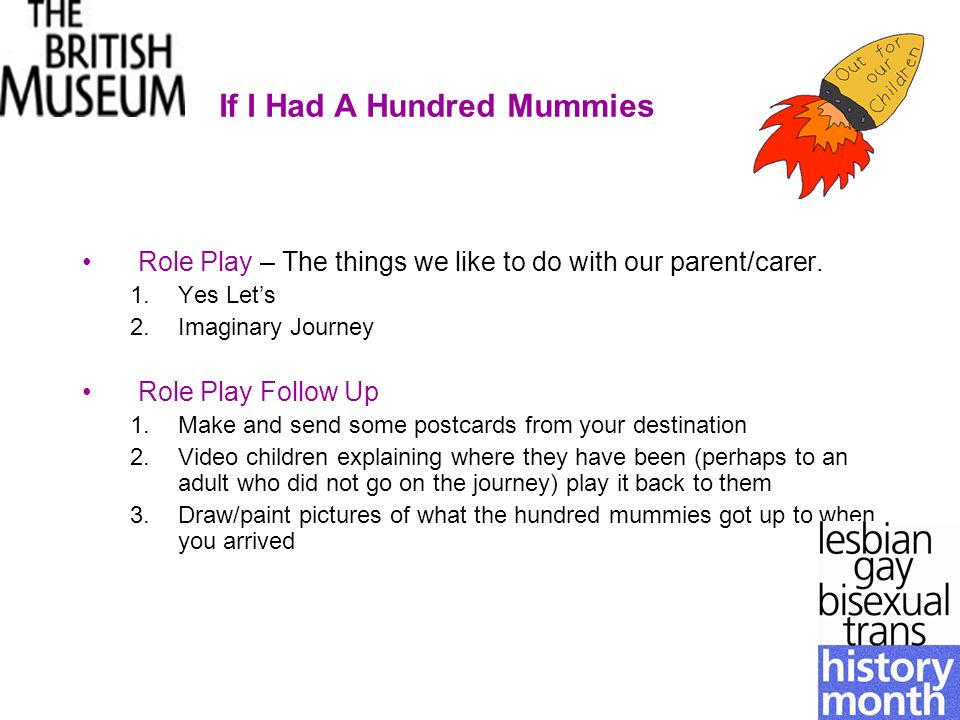Role Play – The things we like to do with our parent/carer. 1.Yes Let's 2.Imaginary Journey Role Play Follow Up 1.Make and send some postcards from yo