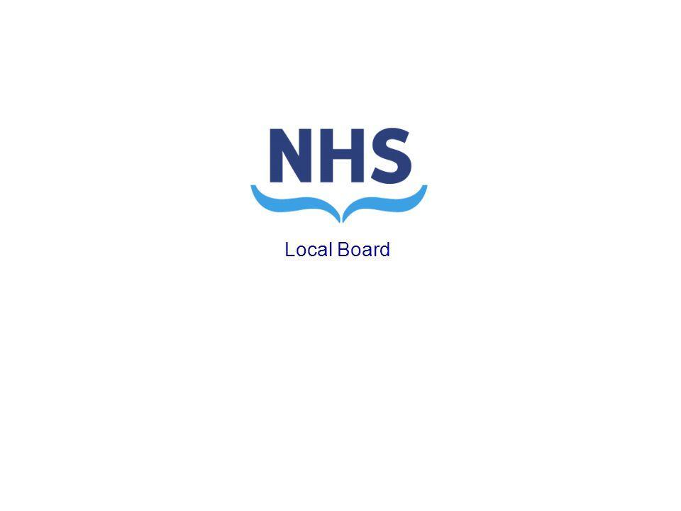 Local Board