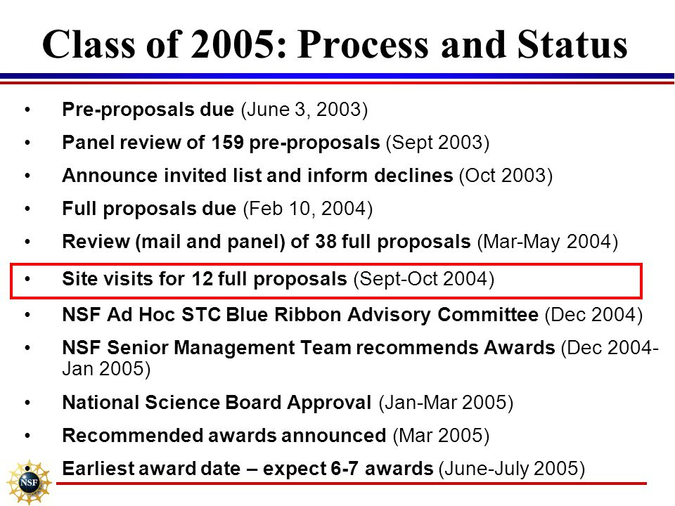Class of 2005: Process and Status Pre-proposals due (June 3, 2003) Panel review of 159 pre-proposals (Sept 2003) Announce invited list and inform decl