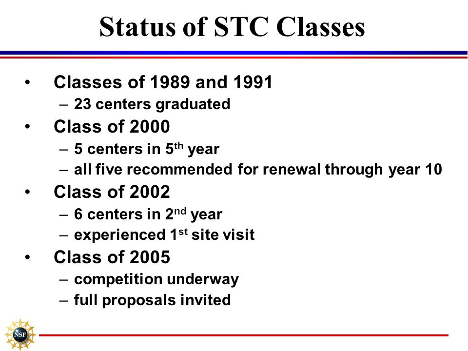 Status of STC Classes Classes of 1989 and 1991 –23 centers graduated Class of 2000 –5 centers in 5 th year –all five recommended for renewal through y