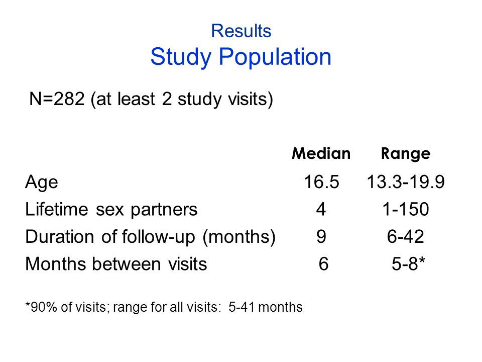Results Study Population N=282 (at least 2 study visits) MedianRange Age16.513.3-19.9 Lifetime sex partners41-150 Duration of follow-up (months)96-42