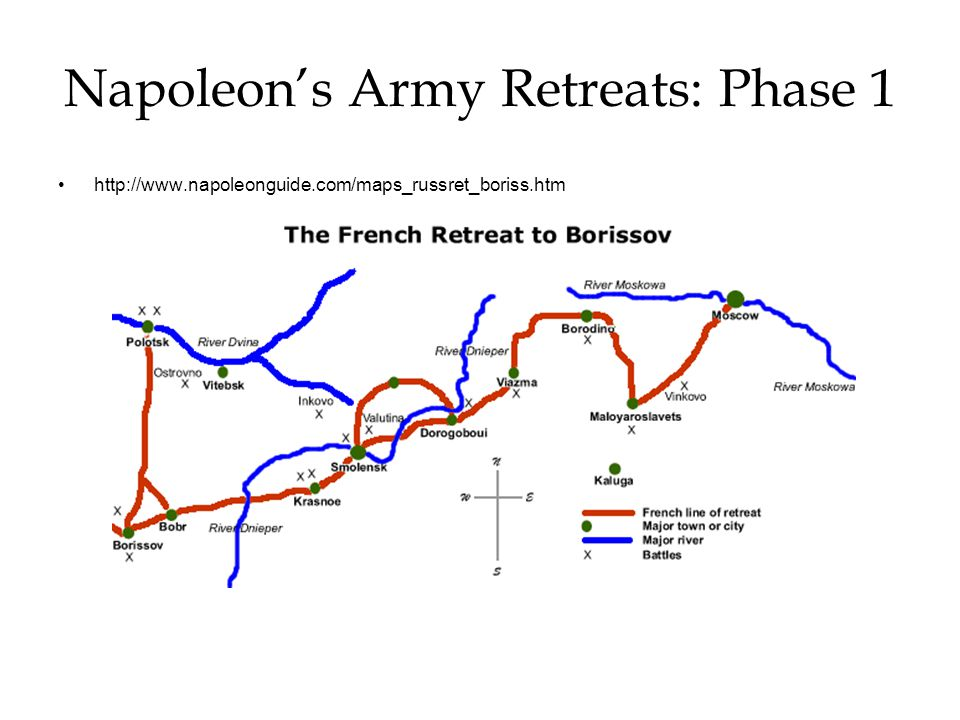 Napoleon's Army Retreats: Phase 1 http://www.napoleonguide.com/maps_russret_boriss.htm