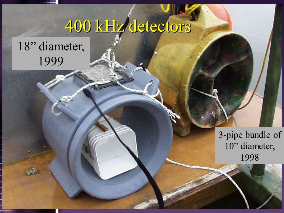 400 kHz detectors 18 diameter, 1999 3-pipe bundle of 10 diameter, 1998