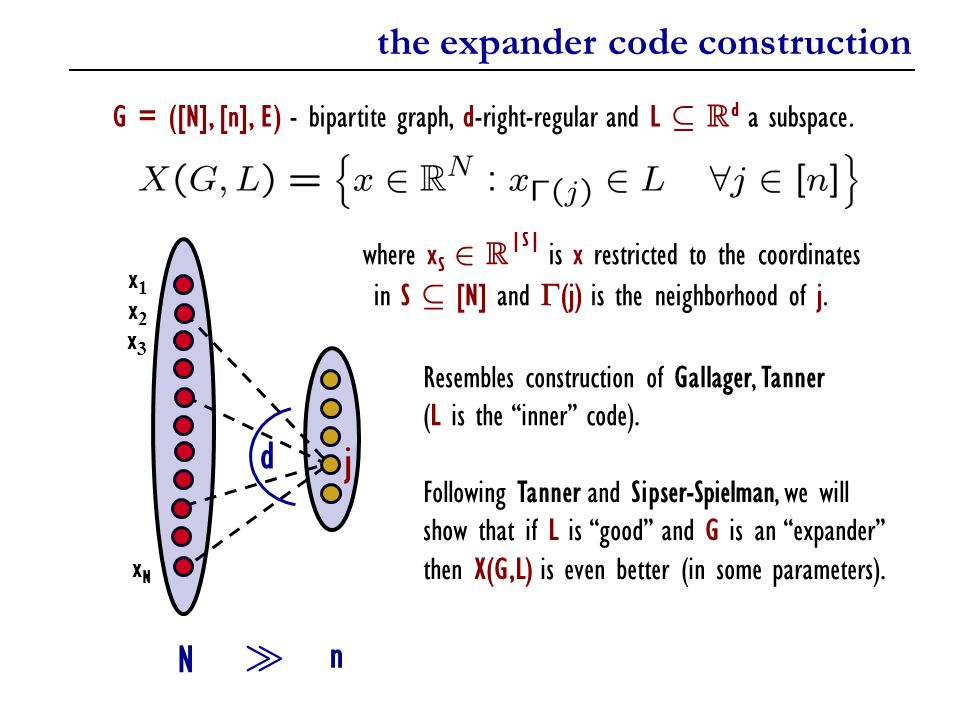 the expander code construction G = ([N], [n], E) - bipartite graph, d-right-regular and L µ R d a subspace.