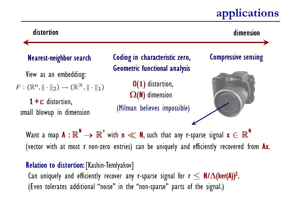 applications distortion dimension Nearest-neighbor search Compressive sensing Coding in characteristic zero, Geometric functional analysis View as an embedding: 1 +  distortion, small blowup in dimension O( 1 ) distortion,  (N) dimension Want a map A : R N  R n with n ¿ N, such that any r-sparse signal x 2 R N (vector with at most r non-zero entries) can be uniquely and efficiently recovered from Ax.