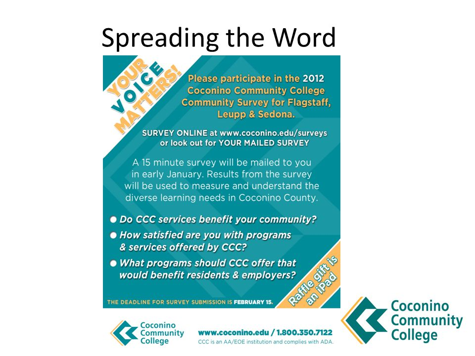 Survey Results How satisfied are you with the programs and services provided by CCC? Western County