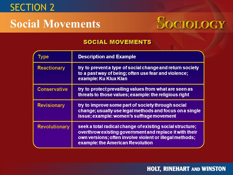 Chapter Wrap-Up 1.How do collectives differ from social groups.