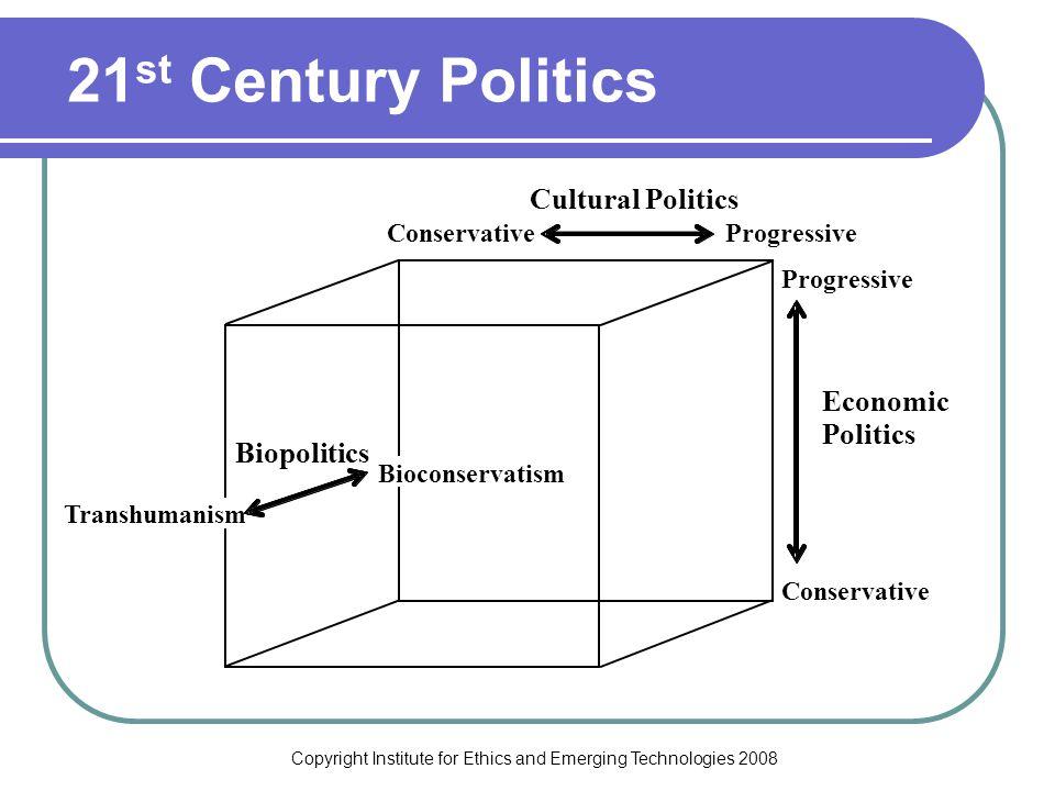 Copyright Institute for Ethics and Emerging Technologies 2008 21 st Century Politics Economic Politics Biopolitics Progressive Conservative Progressive Conservative Cultural Politics Bioconservatism Transhumanism