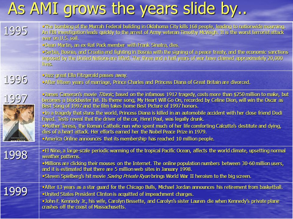 As AMI grows the years slide by..