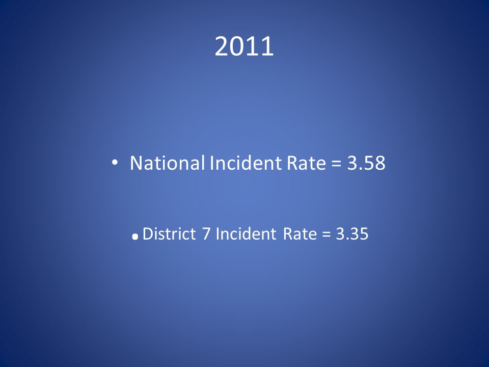 2011 National Incident Rate = 3.58. District 7 Incident Rate = 3.35
