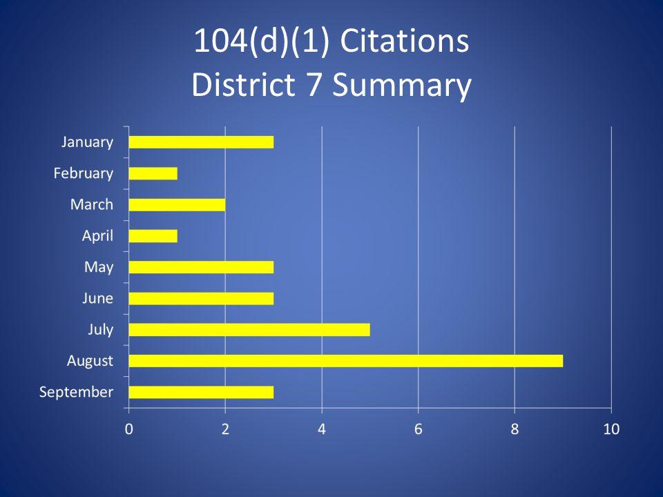 104(d)(1) Citations District 7 Summary