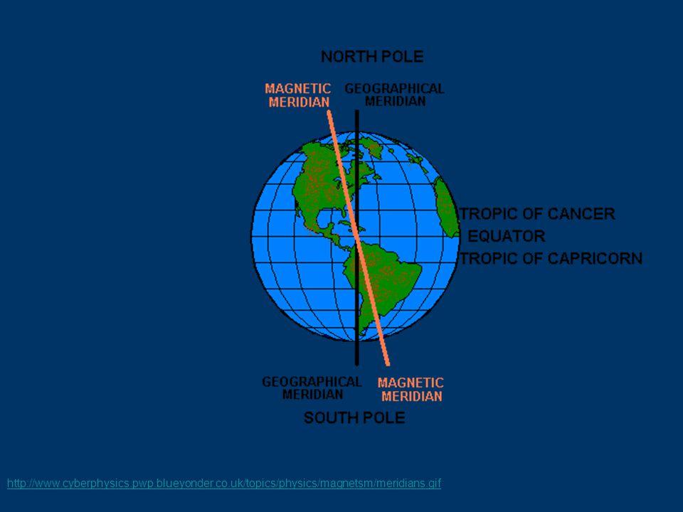 http://www.cyberphysics.pwp.blueyonder.co.uk/topics/physics/magnetsm/meridians.gif
