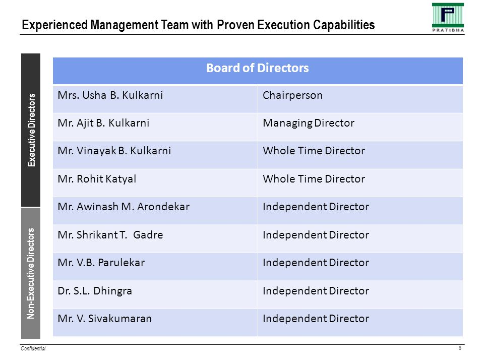 Confidential 6 Experienced Management Team with Proven Execution Capabilities Executive Directors Non-Executive Directors Board of Directors Mrs.