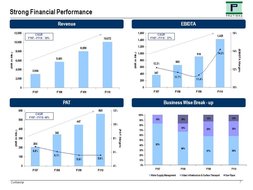 Confidential 7 Strong Financial Performance CAGR FY07 – FY10: 40% CAGR FY07 – FY10 : 50% CAGR FY07 – FY10 : 57% RevenueEBIDTA Business Wise Break - upPAT
