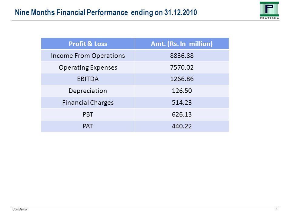 Confidential Nine Months Financial Performance ending on 31.12.2010 Profit & LossAmt.