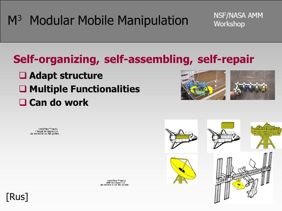 NSF/NASA AMM Workshop M 3 Modular Mobile Manipulation Self-organizing, self-assembling, self-repair  Adapt structure  Multiple Functionalities  Can do work [Rus]