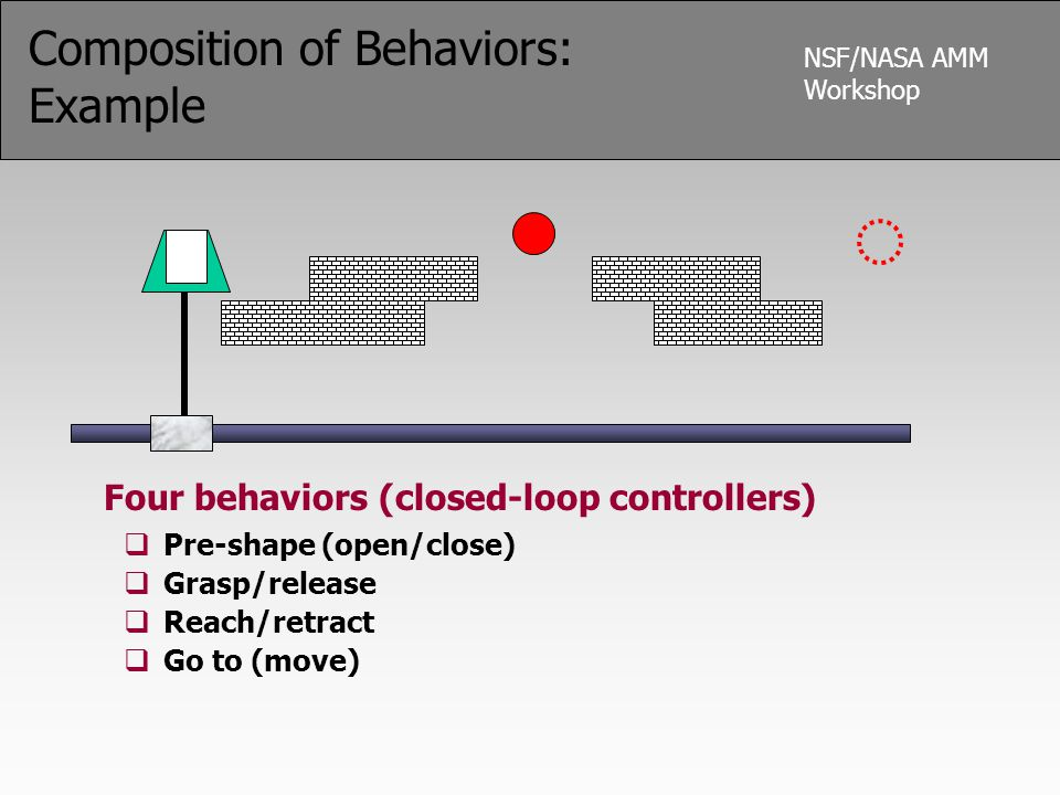 NSF/NASA AMM Workshop Composition of Behaviors: Example Four behaviors (closed-loop controllers)  Pre-shape (open/close)  Grasp/release  Reach/retract  Go to (move)