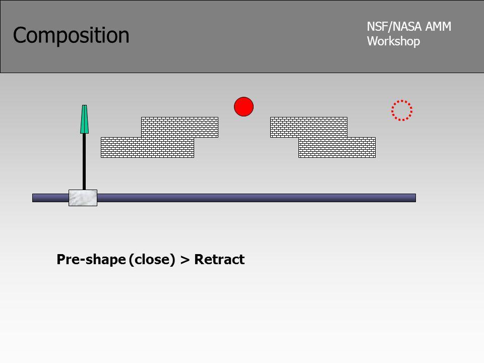 NSF/NASA AMM Workshop Composition Pre-shape (close) > Retract