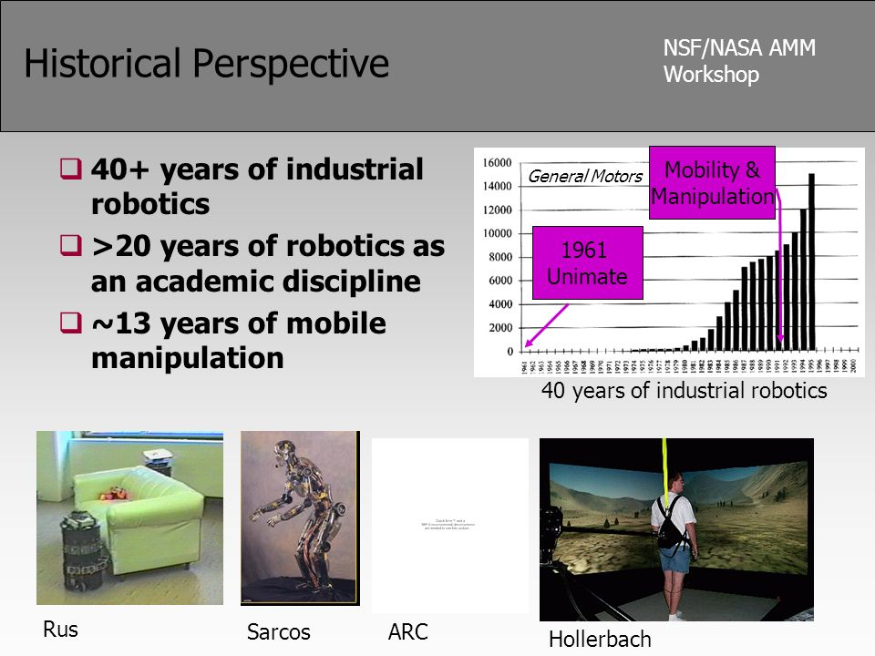 NSF/NASA AMM Workshop Historical Perspective  40+ years of industrial robotics  >20 years of robotics as an academic discipline  ~13 years of mobile manipulation 40 years of industrial robotics General Motors 1961 Unimate Rus SarcosARC Hollerbach Mobility & Manipulation