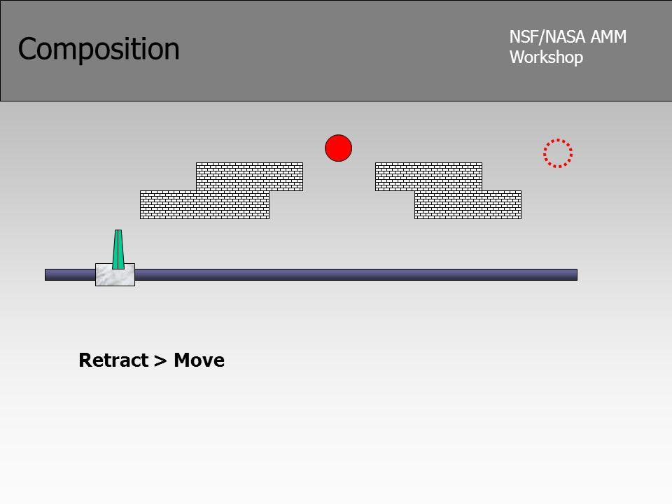 NSF/NASA AMM Workshop Composition Retract > Move