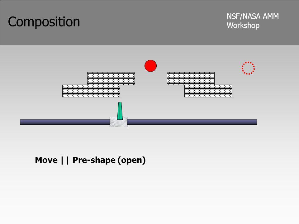 NSF/NASA AMM Workshop Composition Move || Pre-shape (open)