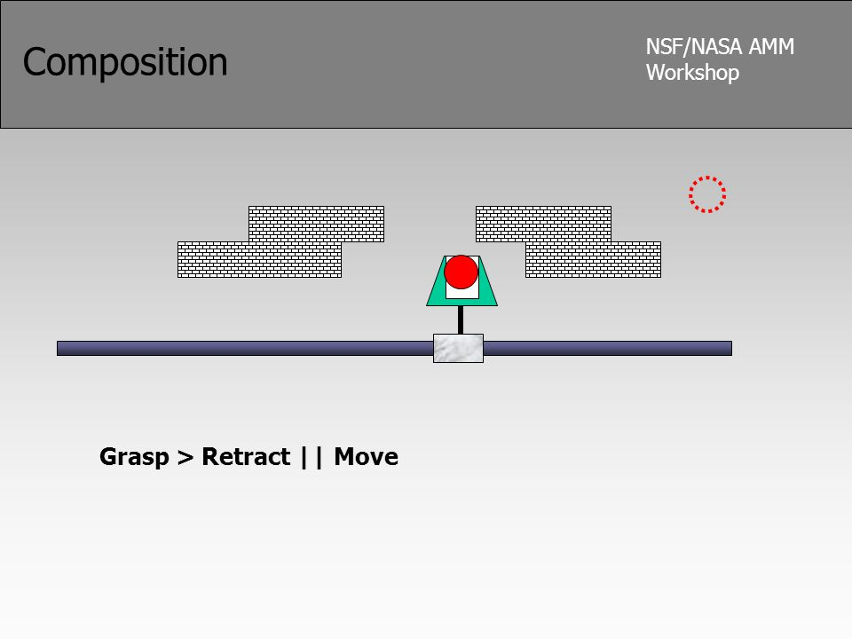NSF/NASA AMM Workshop Composition Grasp > Retract || Move