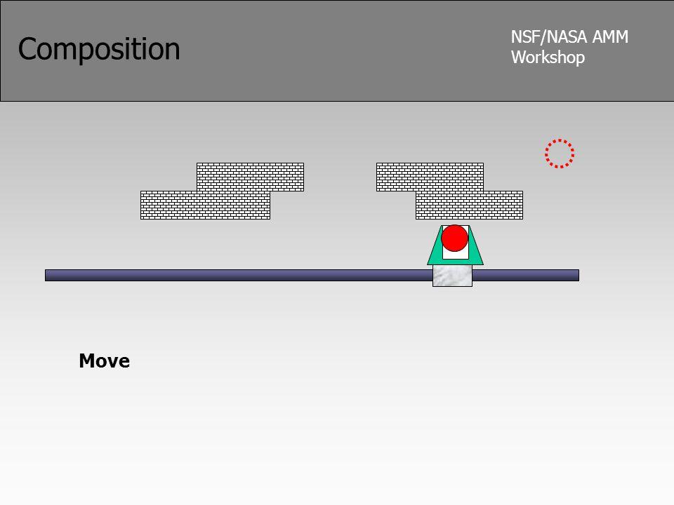 NSF/NASA AMM Workshop Composition Move