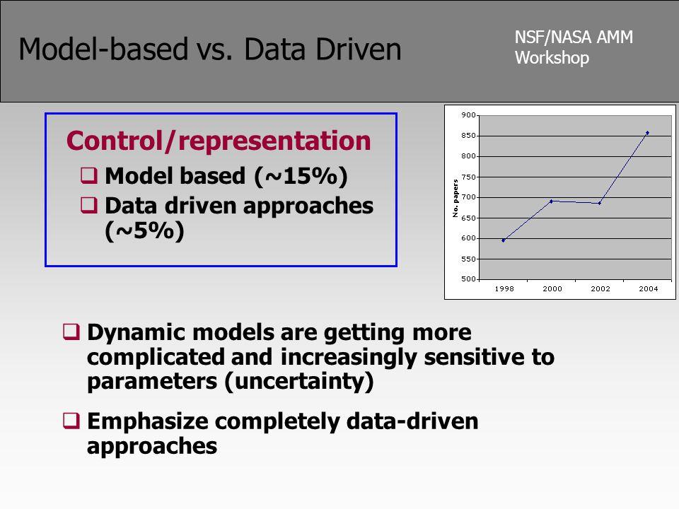 NSF/NASA AMM Workshop Model-based vs.
